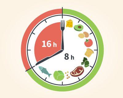 Intervallfasten - Die Mahlzeiten